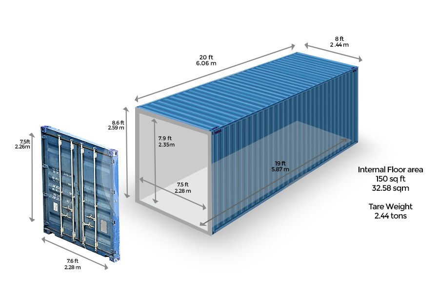Taille container